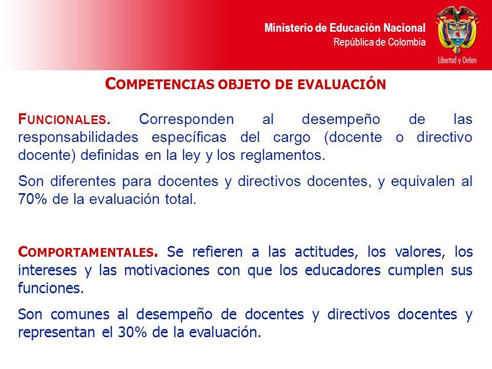 Competencias objeto de evaluación