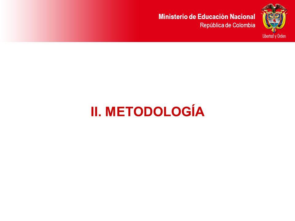 II. METODOLOGÍA 18