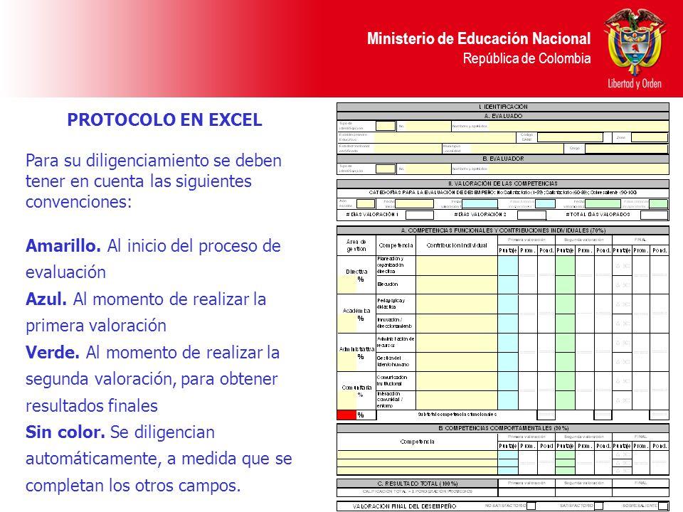PROTOCOLO EN EXCEL Para su diligenciamiento se deben tener en cuenta las siguientes convenciones: Amarillo. Al inicio del proceso de evaluación.
