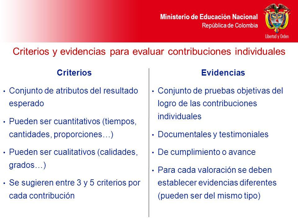 Criterios y evidencias para evaluar contribuciones individuales