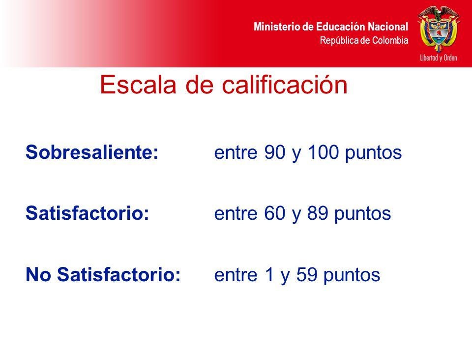 Escala de calificación