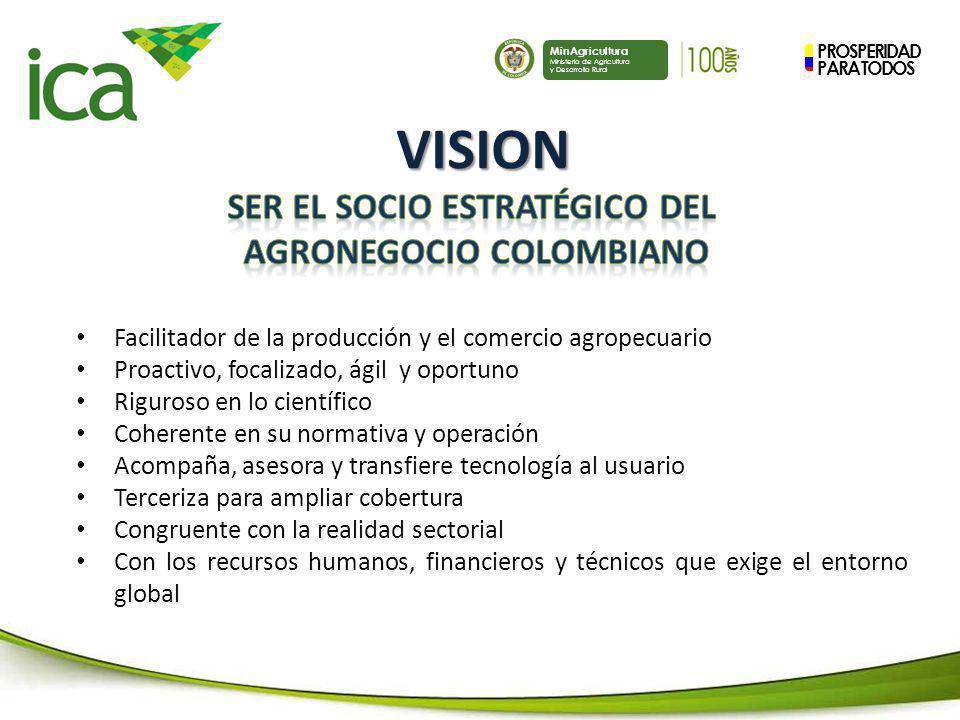 Ser El Socio Estratégico Del Agronegocio Colombiano