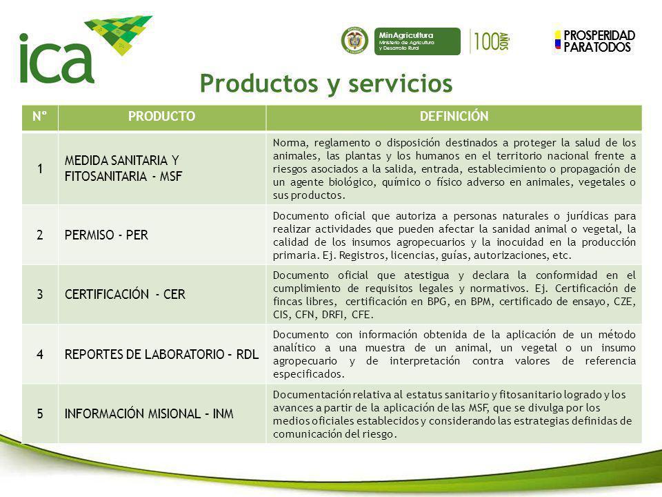 Productos y servicios N° PRODUCTO DEFINICIÓN 1