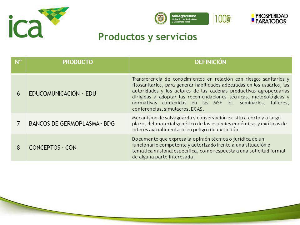 Productos y servicios N° PRODUCTO DEFINICIÓN 6 EDUCOMUNICACIÓN – EDU 7