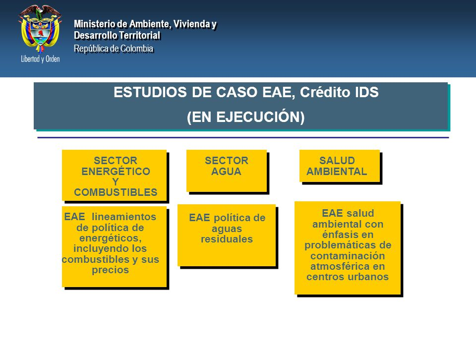 ESTUDIOS DE CASO EAE, Crédito IDS EAE política de aguas residuales