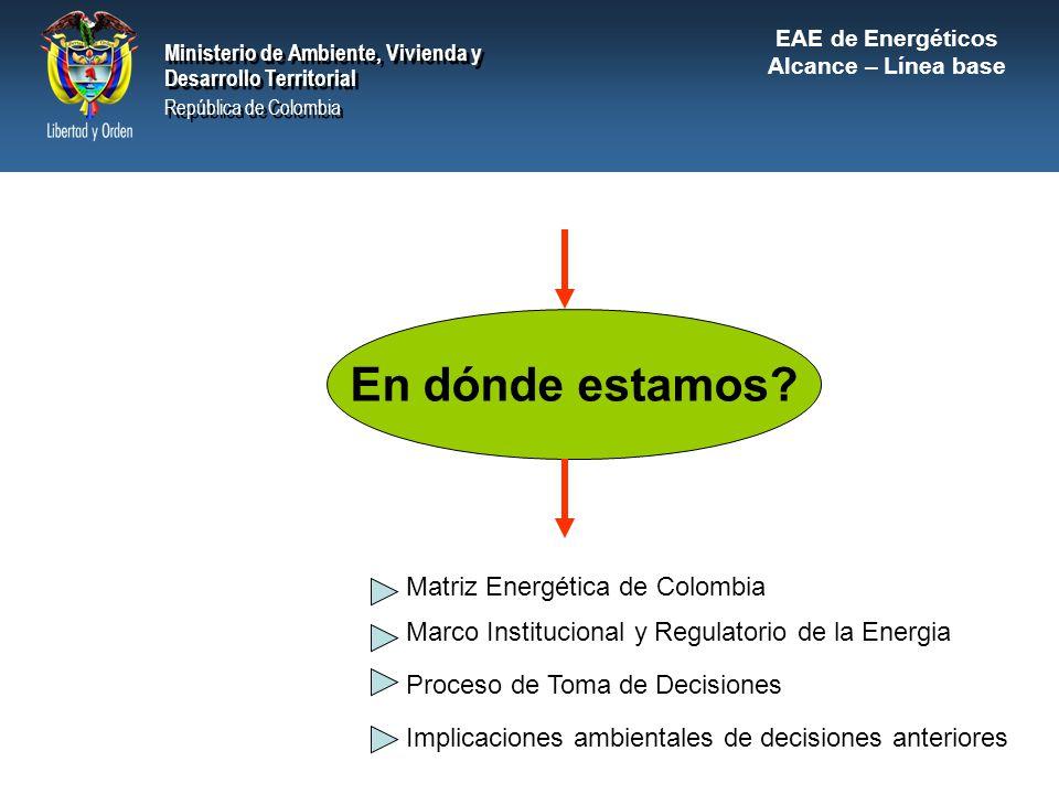 En dónde estamos Matriz Energética de Colombia