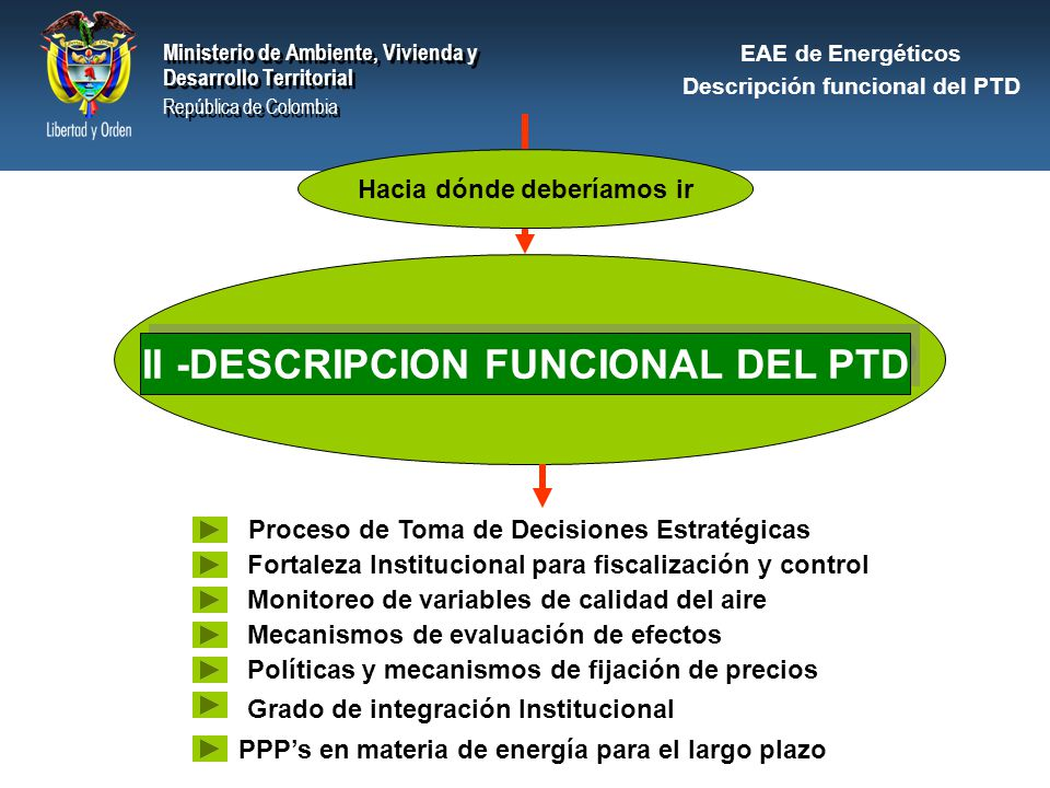 II -DESCRIPCION FUNCIONAL DEL PTD