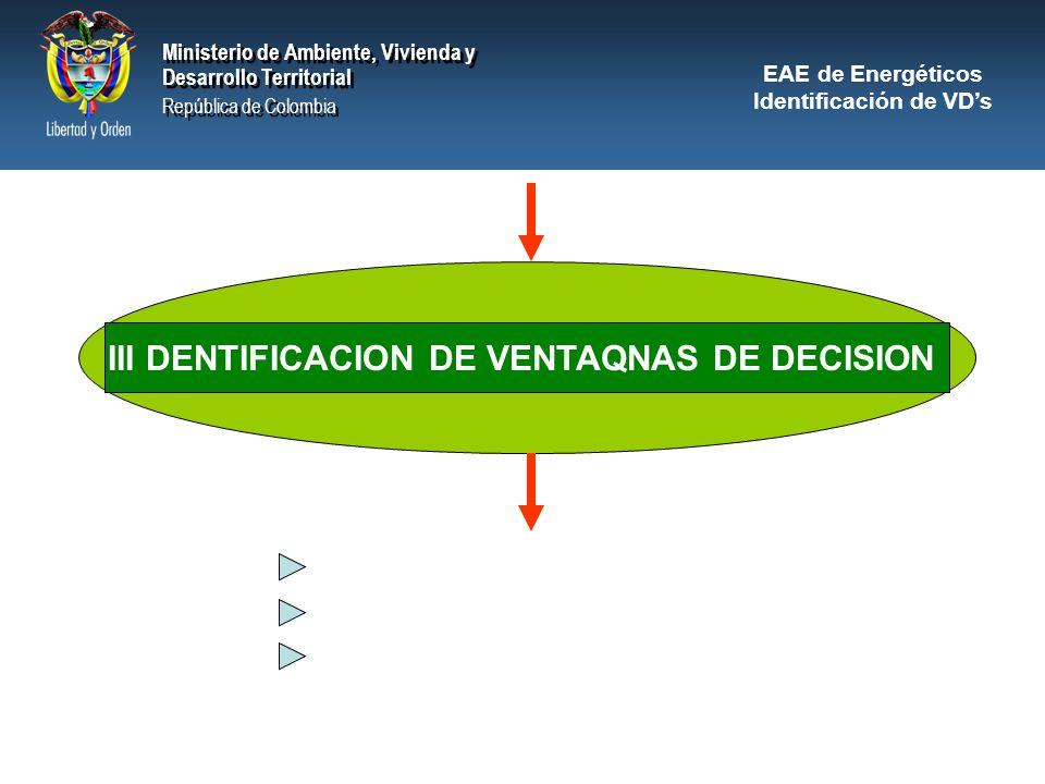 Identificación de VD's III DENTIFICACION DE VENTAQNAS DE DECISION