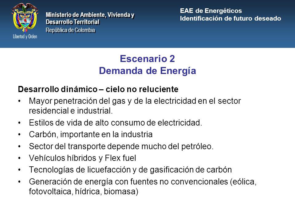 Escenario 2 Demanda de Energía