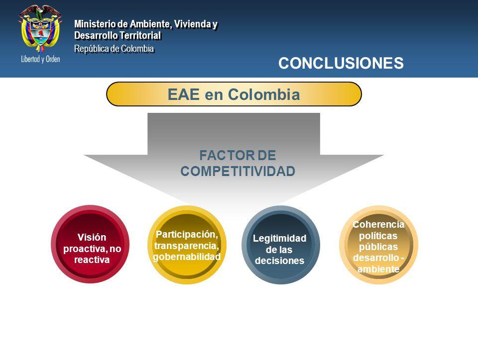 CONCLUSIONES EAE en Colombia
