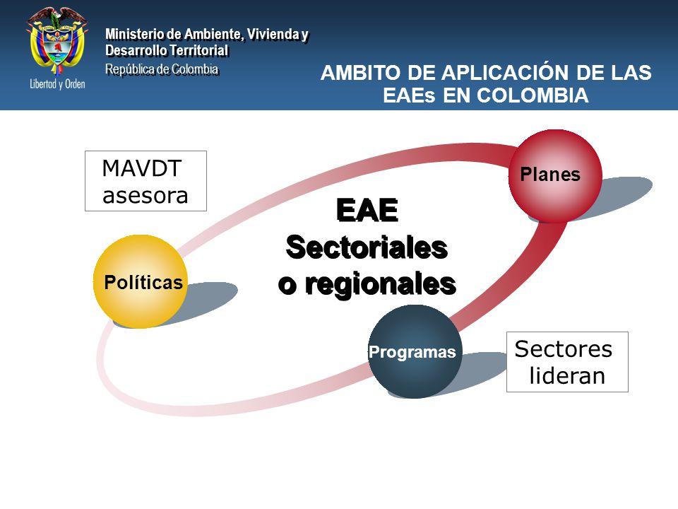 AMBITO DE APLICACIÓN DE LAS EAEs EN COLOMBIA Sectoriales o regionales
