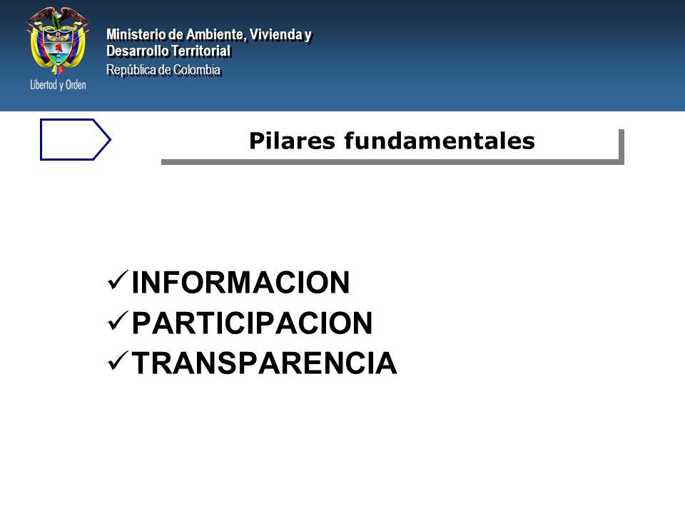 INFORMACION PARTICIPACION TRANSPARENCIA Pilares fundamentales