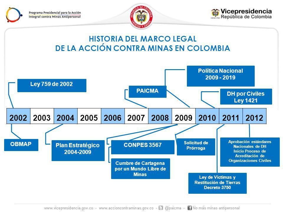 HISTORIA DEL MARCO LEGAL DE LA ACCIÓN CONTRA MINAS EN COLOMBIA 2002