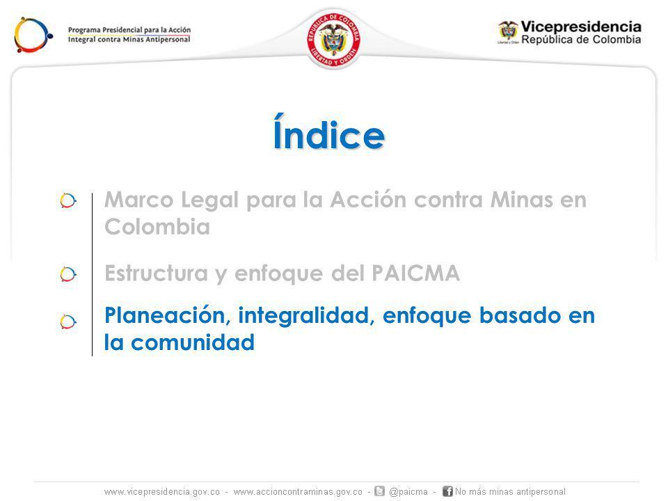 Índice Marco Legal para la Acción contra Minas en Colombia