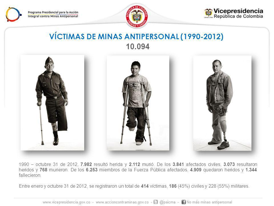 VÍCTIMAS DE MINAS ANTIPERSONAL (1990-2012)