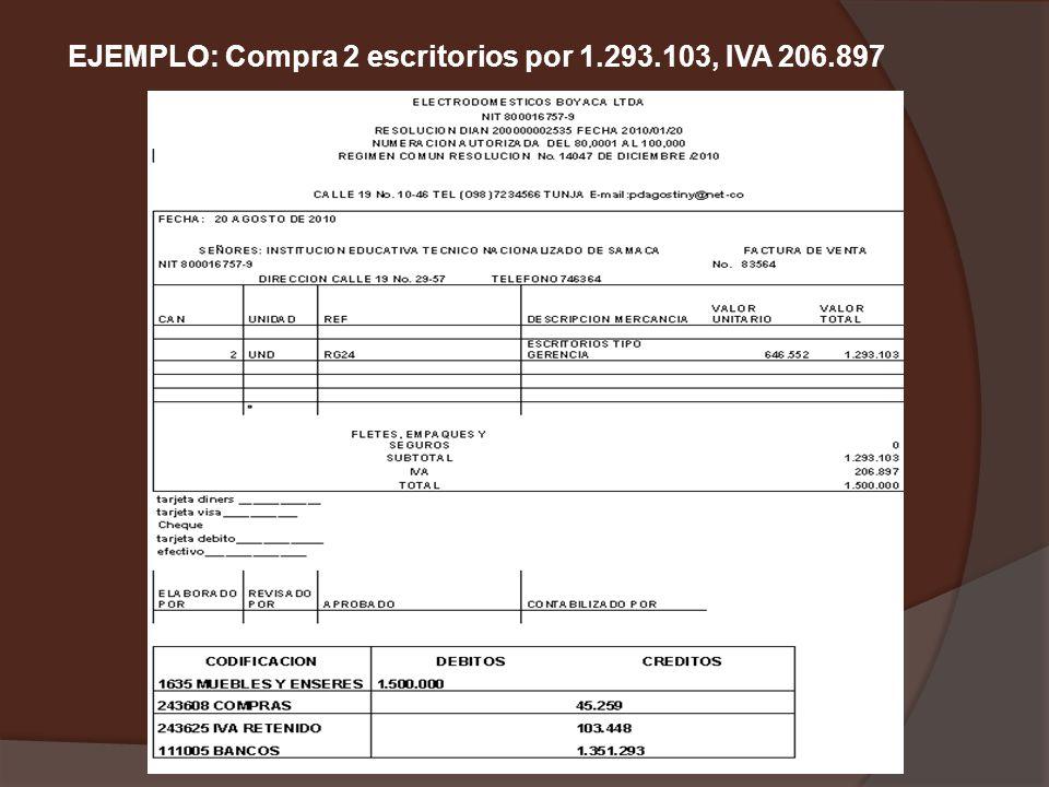 EJEMPLO: Compra 2 escritorios por 1.293.103, IVA 206.897