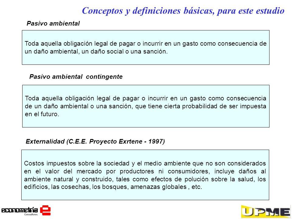 Conceptos y definiciones básicas, para este estudio