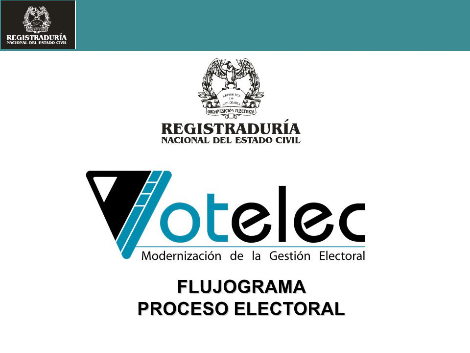 FLUJOGRAMA PROCESO ELECTORAL