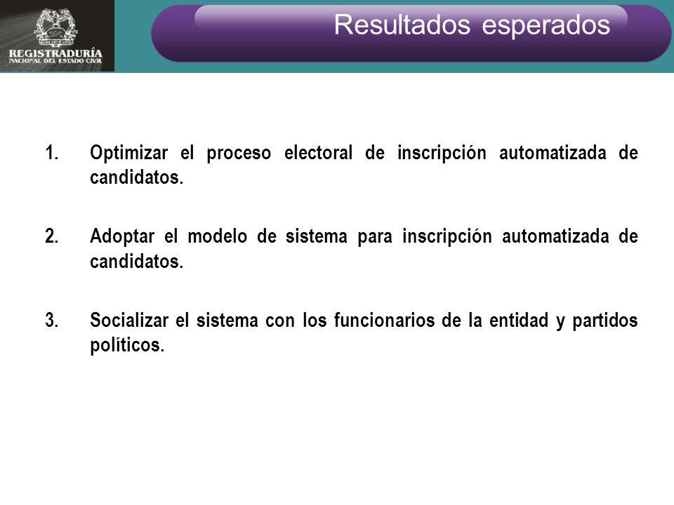 Resultados esperados Optimizar el proceso electoral de inscripción automatizada de candidatos.
