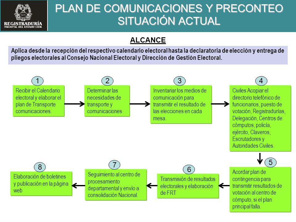 PLAN DE COMUNICACIONES Y PRECONTEO