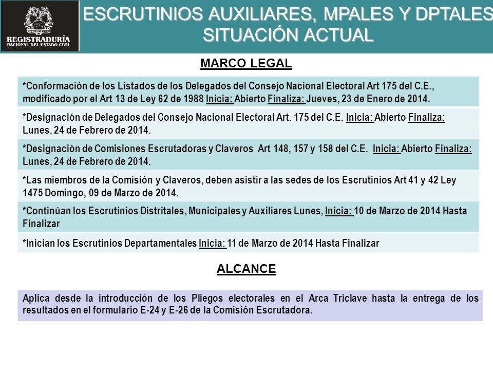 ESCRUTINIOS AUXILIARES, MPALES Y DPTALES