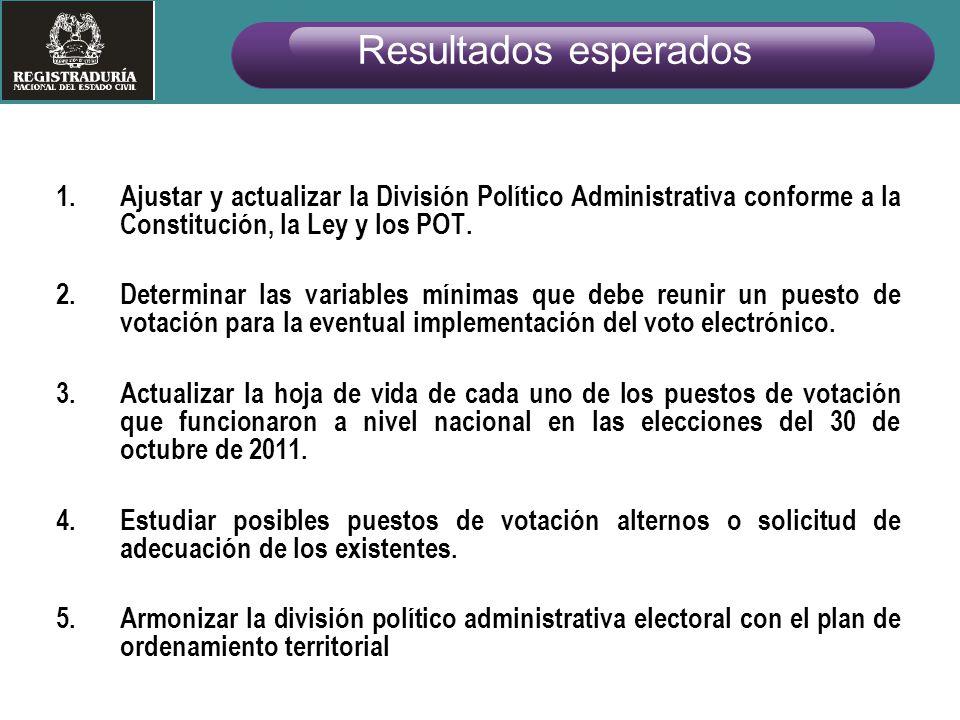 Resultados esperados Ajustar y actualizar la División Político Administrativa conforme a la Constitución, la Ley y los POT.