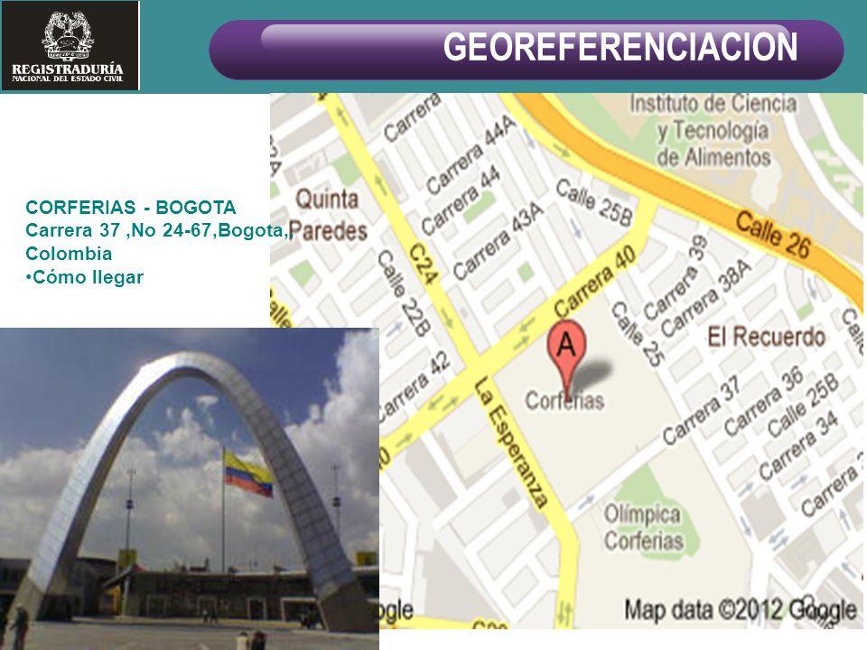 GEOREFERENCIACION CORFERIAS - BOGOTA