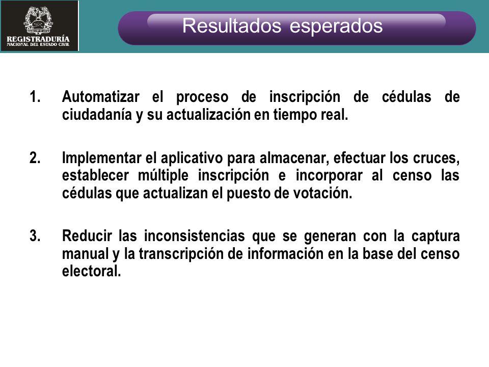 Resultados esperados Automatizar el proceso de inscripción de cédulas de ciudadanía y su actualización en tiempo real.
