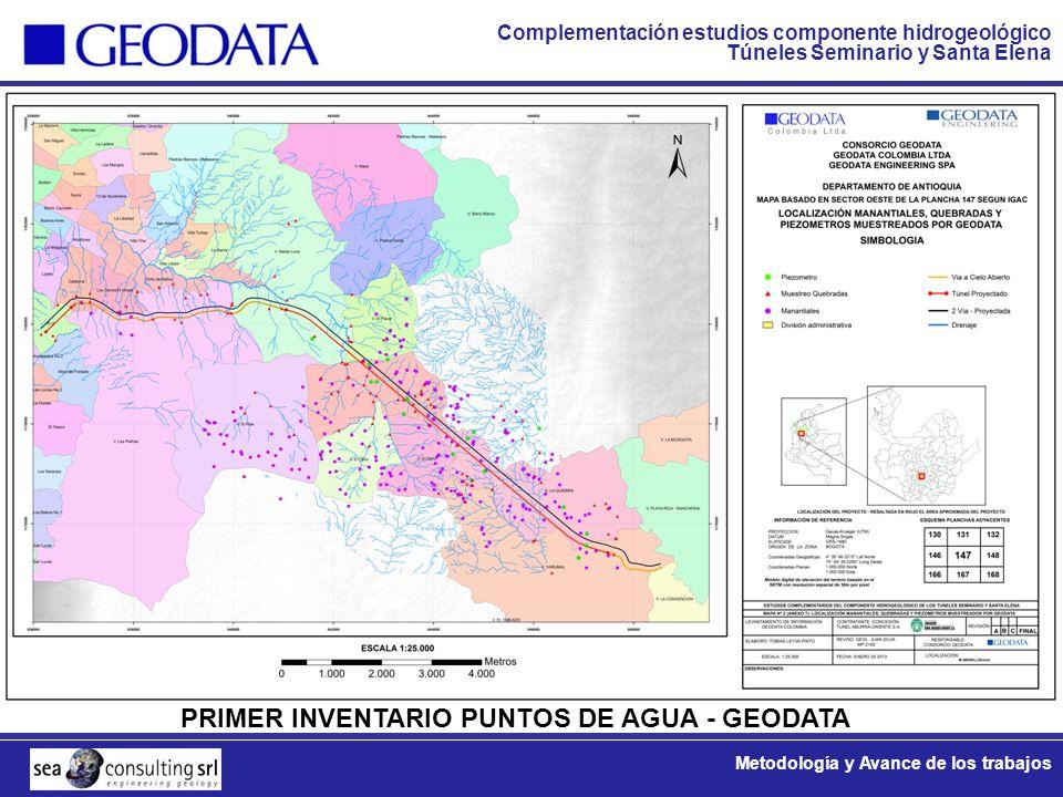PRIMER INVENTARIO PUNTOS DE AGUA - GEODATA