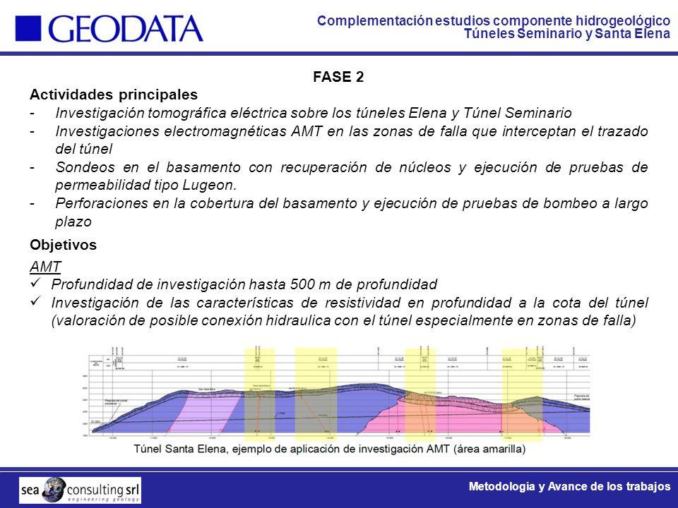 FASE 2 Actividades principales. Investigación tomográfica eléctrica sobre los túneles Elena y Túnel Seminario.