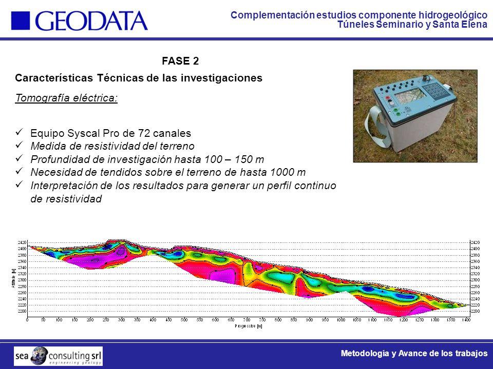 FASE 2 Características Técnicas de las investigaciones. Tomografía eléctrica: Equipo Syscal Pro de 72 canales.