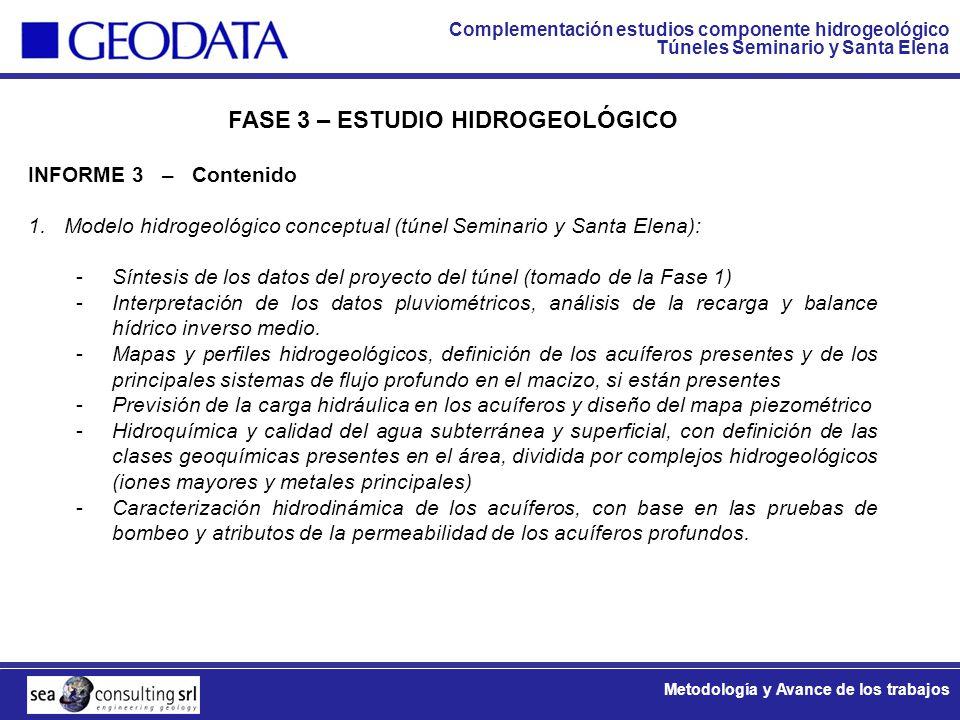 FASE 3 – ESTUDIO HIDROGEOLÓGICO