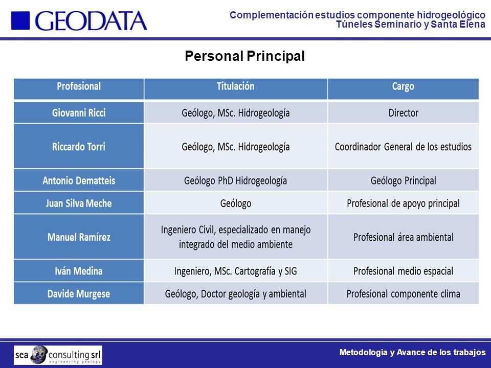 Personal Principal