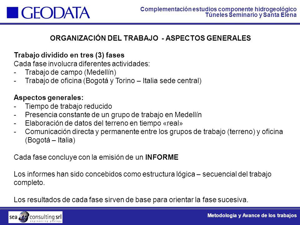 ORGANIZACIÓN DEL TRABAJO - ASPECTOS GENERALES