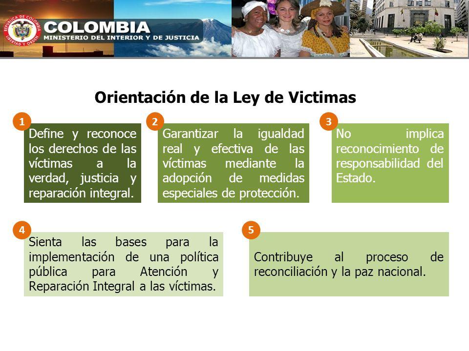 Orientación de la Ley de Victimas