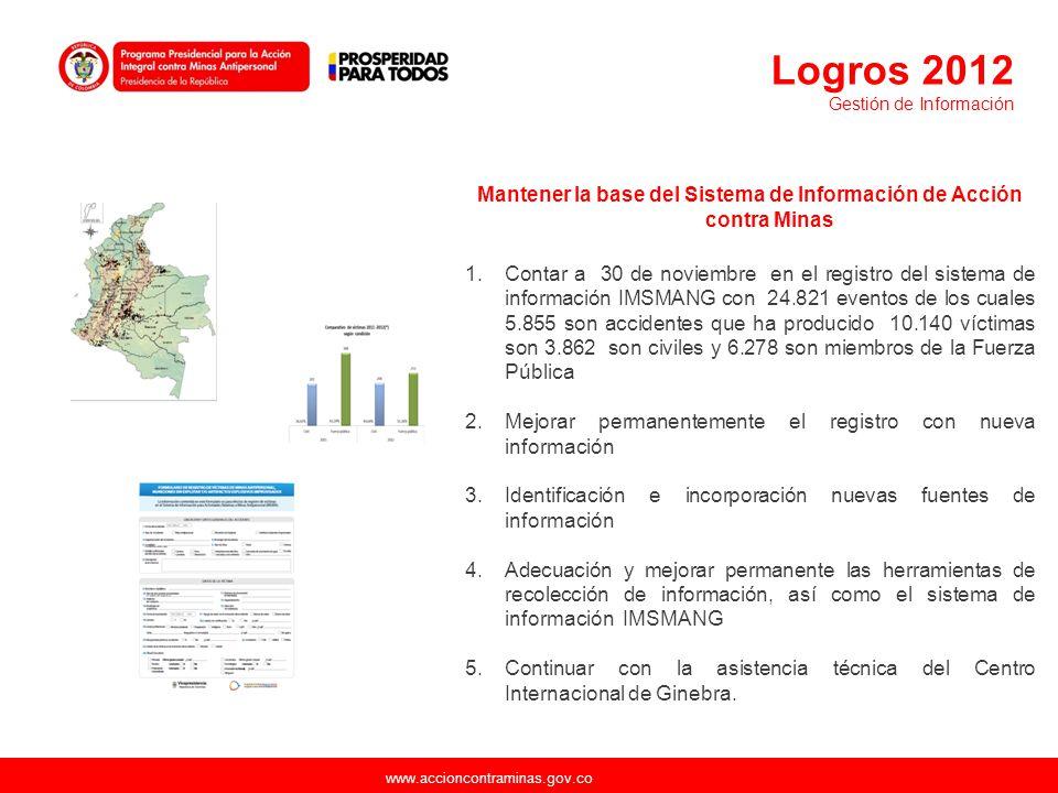 Mantener la base del Sistema de Información de Acción contra Minas