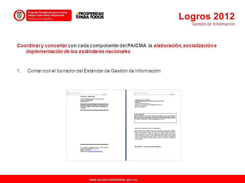 Logros 2012 Gobernación de antioquia, BIDES, Handicap, CICR