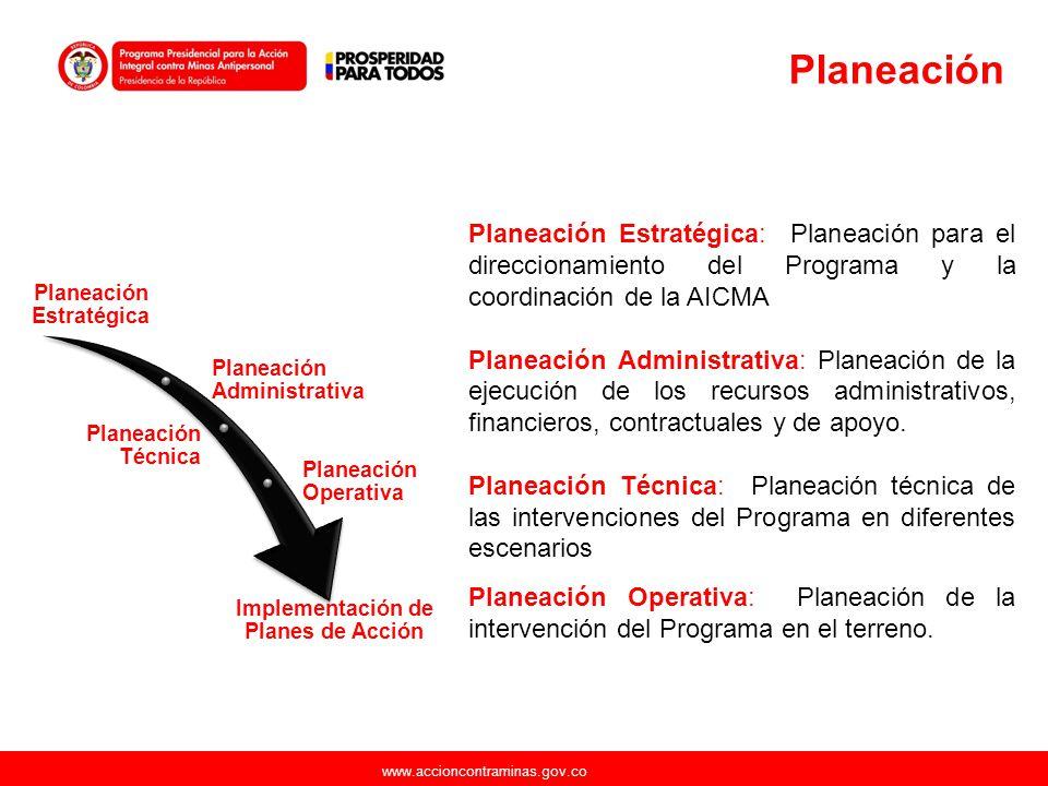 Planeación Estratégica Implementación de Planes de Acción