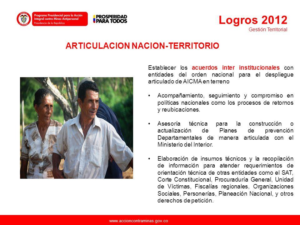 Logros 2012 Gestión Territorial. ARTICULACION NACION-TERRITORIO.