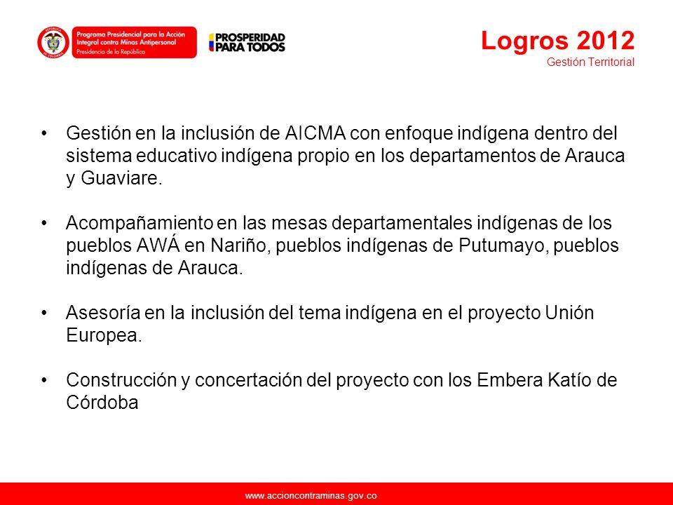Logros 2012 Gestión Territorial