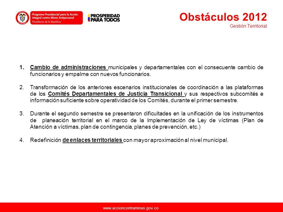 Obstáculos 2012 Gestión Territorial