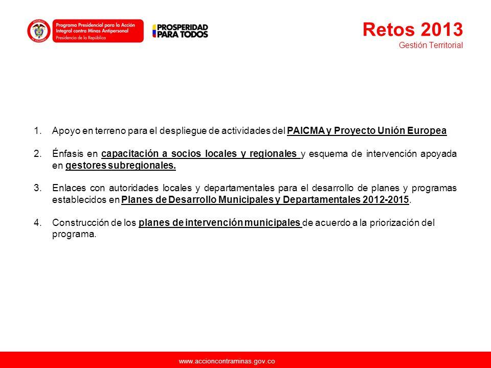 Retos 2013 Gestión Territorial