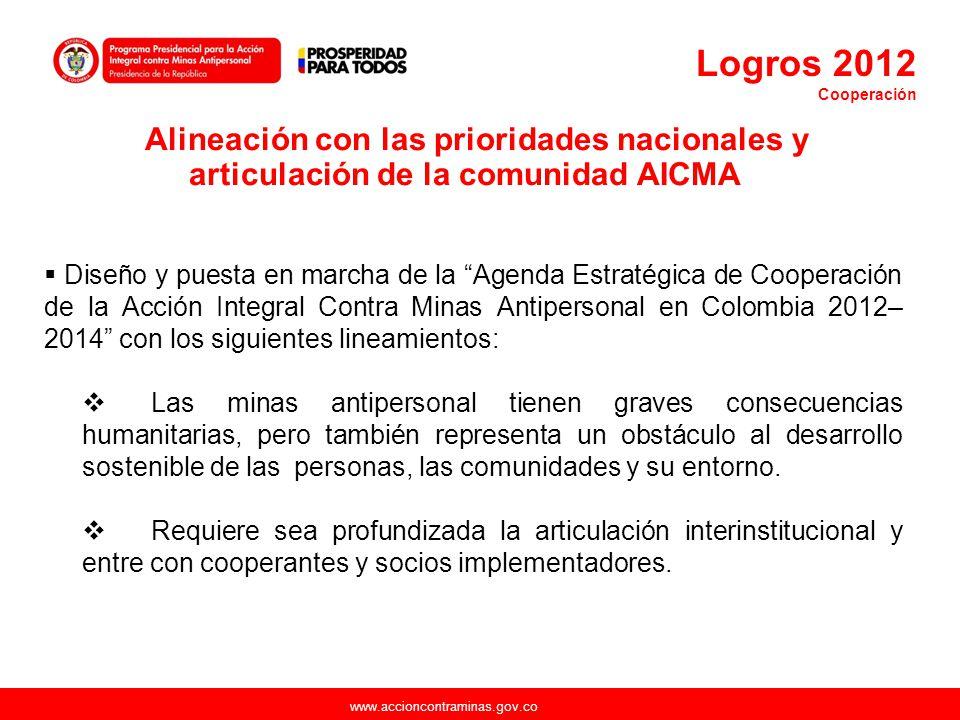 Logros 2012 Cooperación. Alineación con las prioridades nacionales y articulación de la comunidad AICMA.