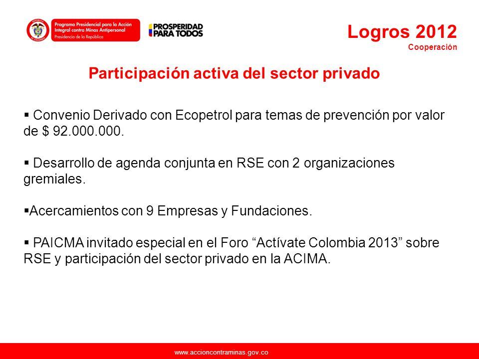 Participación activa del sector privado