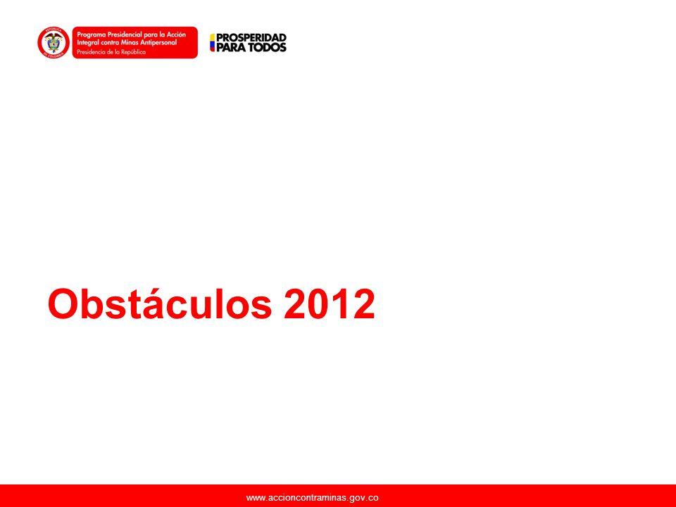 Obstáculos 2012