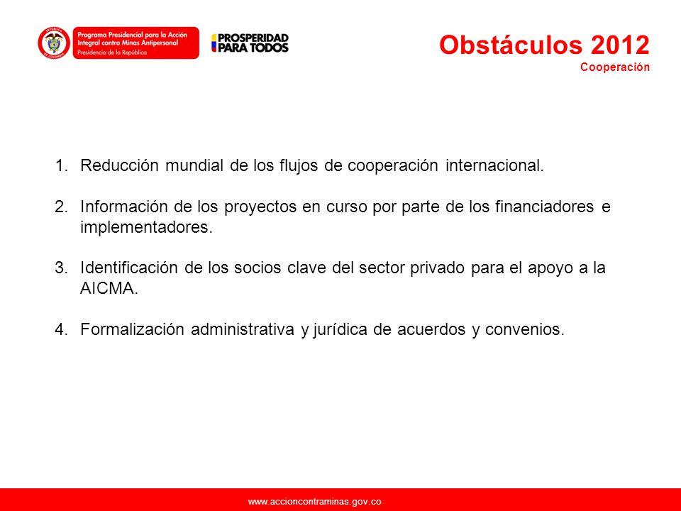 Obstáculos 2012 Cooperación. Reducción mundial de los flujos de cooperación internacional.