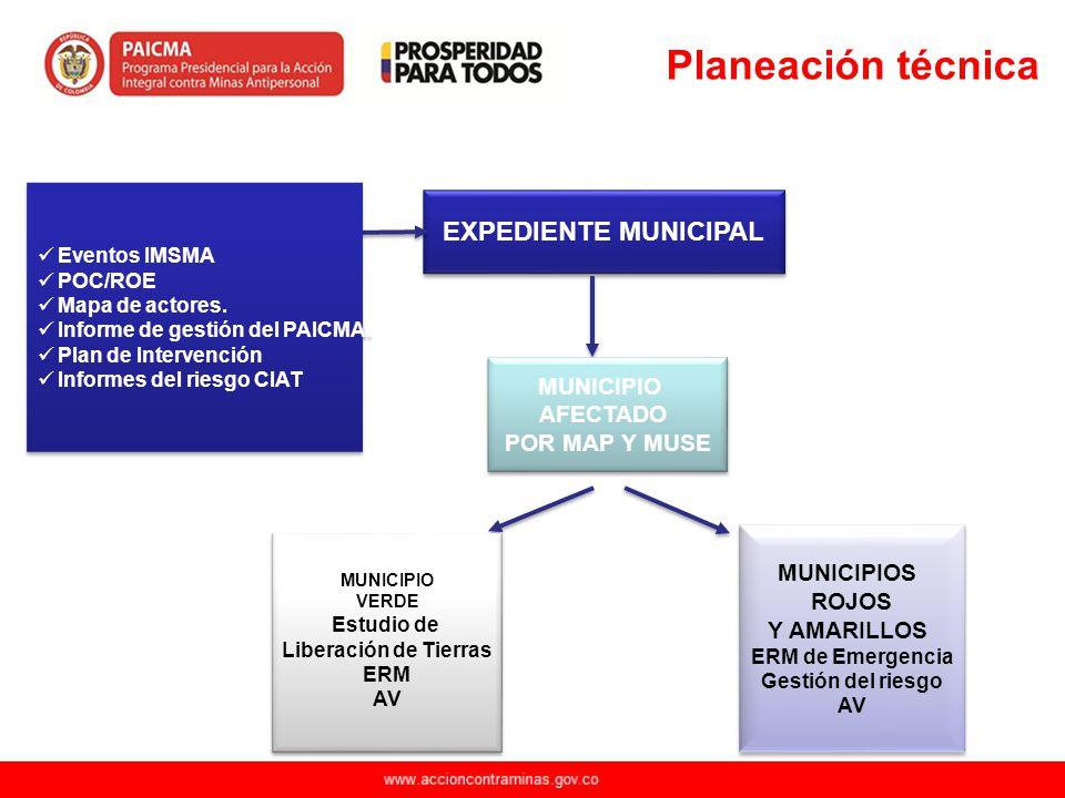 Planeación técnica EXPEDIENTE MUNICIPAL MUNICIPIO AFECTADO