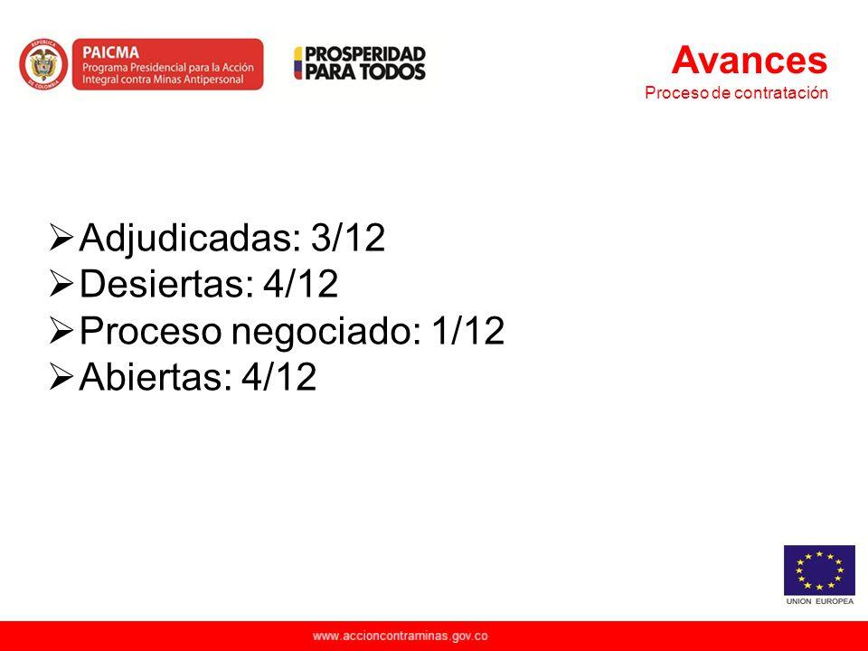 Avances Adjudicadas: 3/12 Desiertas: 4/12 Proceso negociado: 1/12