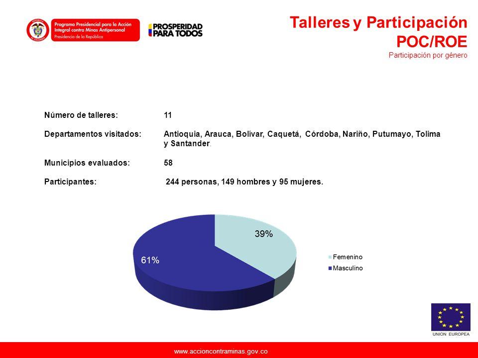 Talleres y Participación POC/ROE