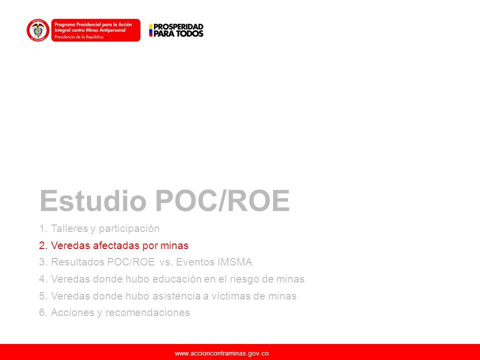 Estudio POC/ROE Talleres y participación Veredas afectadas por minas